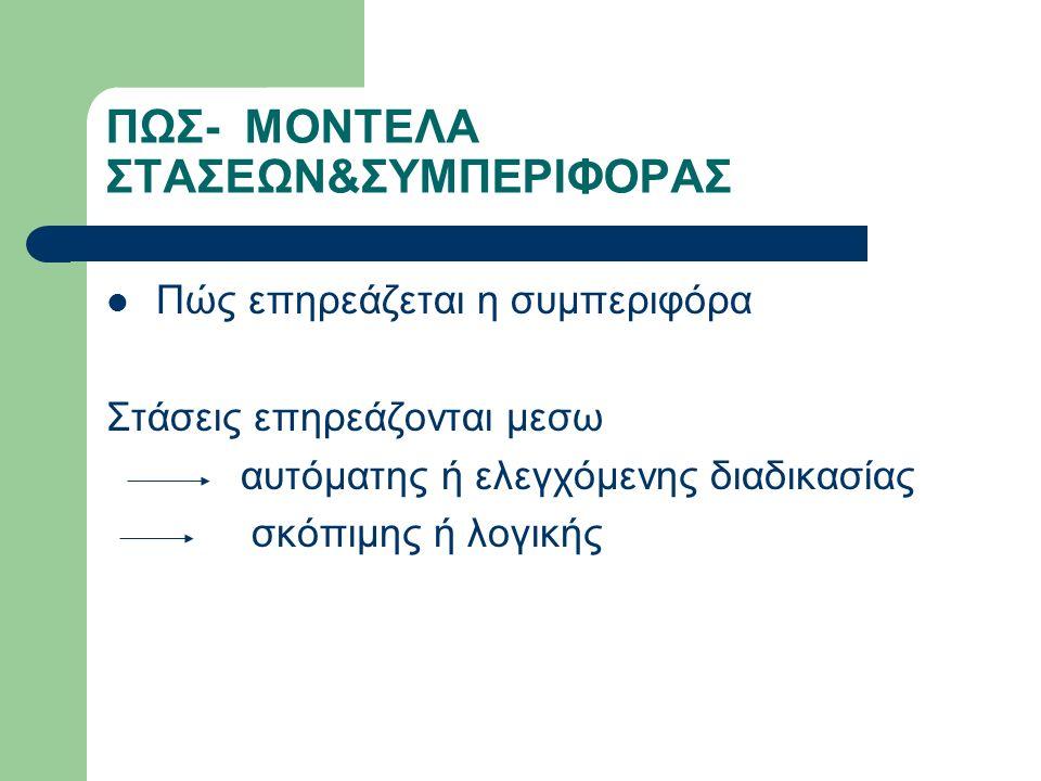 ΠΩΣ- ΜΟΝΤΕΛΑ ΣΤΑΣΕΩΝ&ΣΥΜΠΕΡΙΦΟΡΑΣ