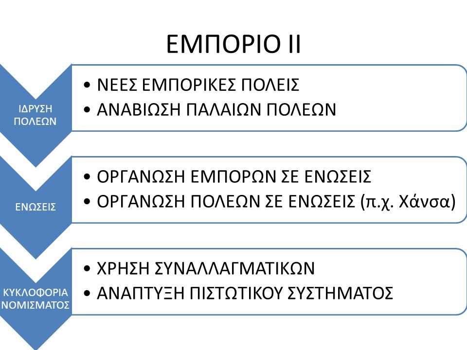 ΚΥΚΛΟΦΟΡΙΑ ΝΟΜΙΣΜΑΤΟΣ