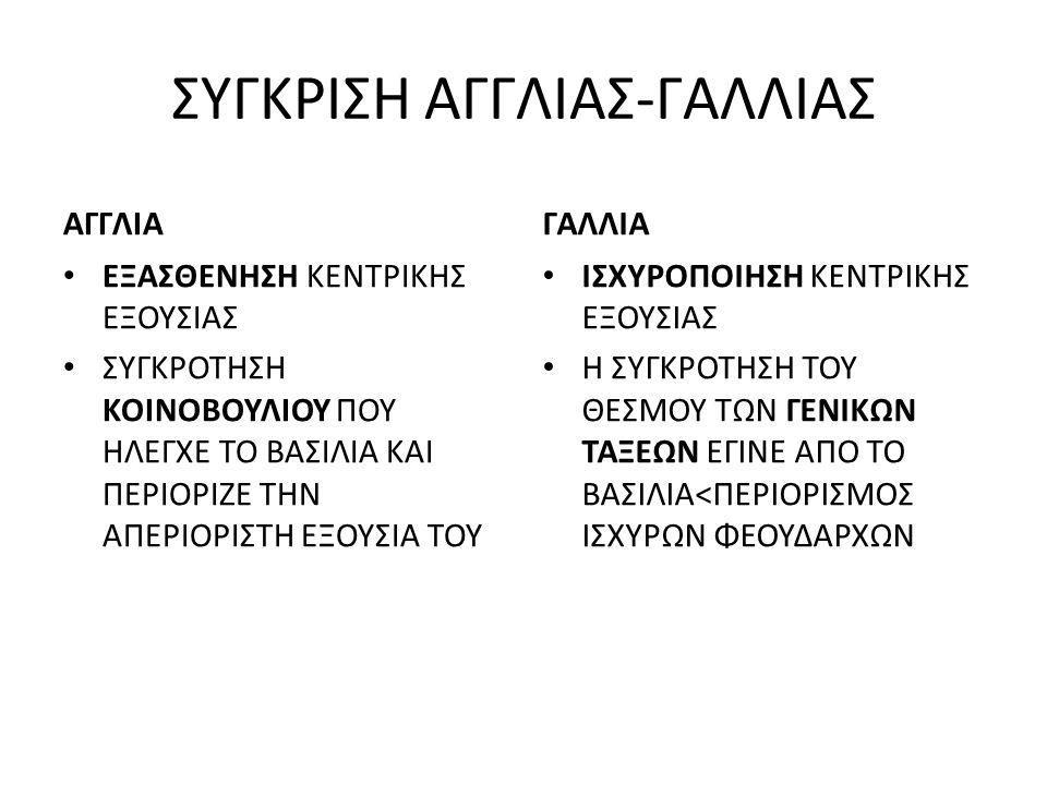 ΣΥΓΚΡΙΣΗ ΑΓΓΛΙΑΣ-ΓΑΛΛΙΑΣ