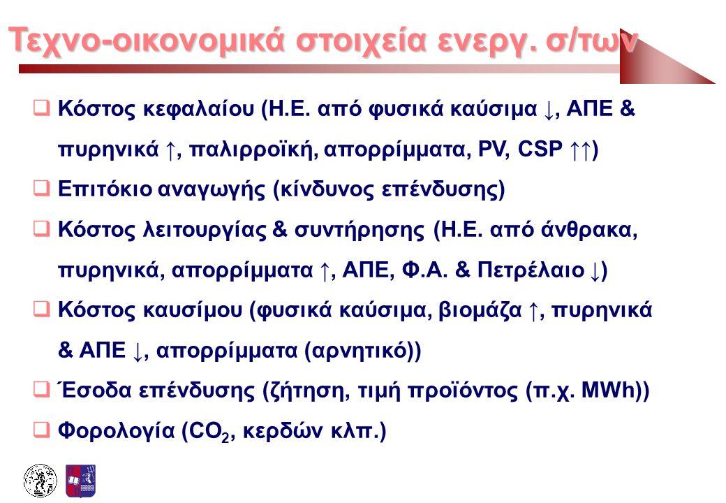 Τεχνο-οικονομικά στοιχεία ενεργ. σ/των