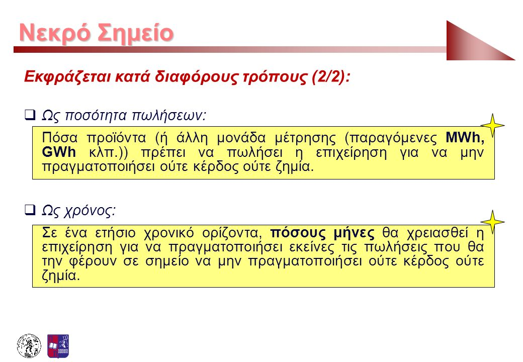 Νεκρό Σημείο Εκφράζεται κατά διαφόρους τρόπους (2/2):