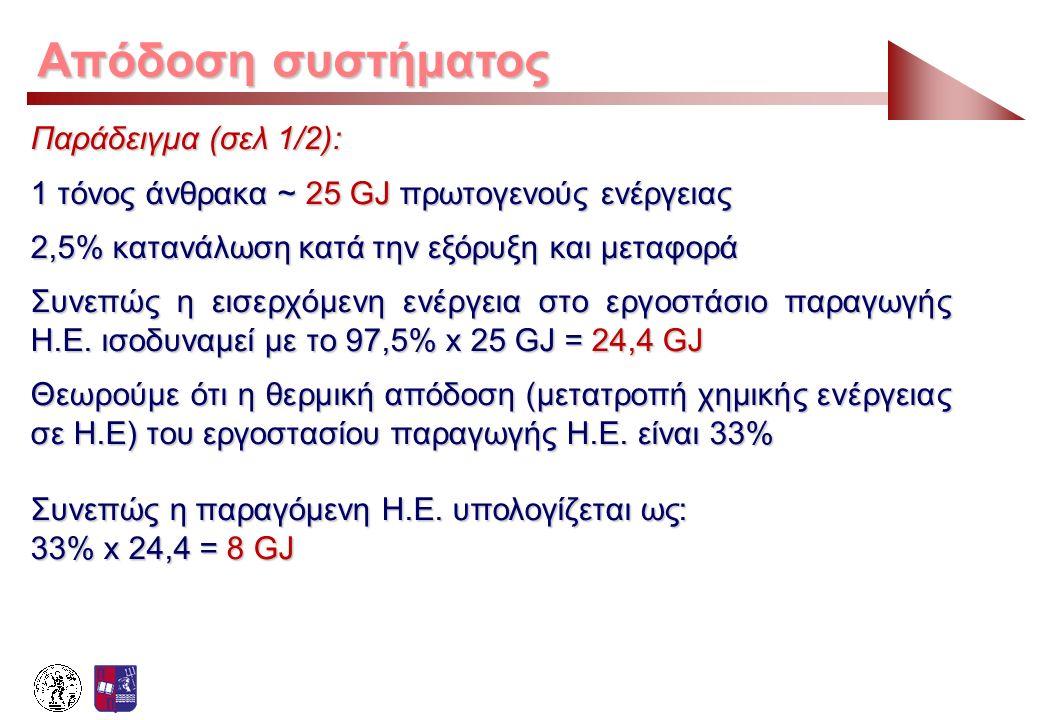 Απόδοση συστήματος Παράδειγμα (σελ 1/2):