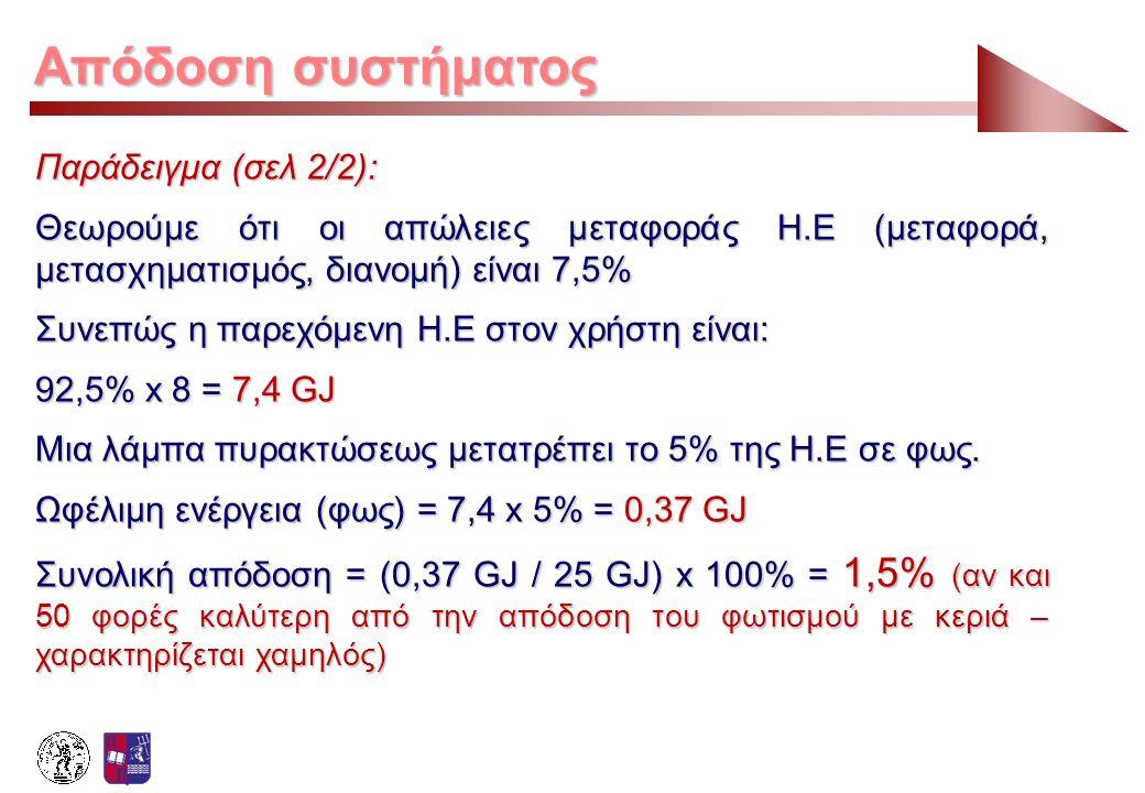 Απόδοση συστήματος Παράδειγμα (σελ 2/2):
