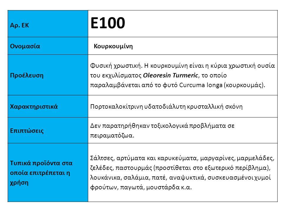 Ε100 Αρ. ΕΚ Ονομασία Κουρκουμίνη Προέλευση