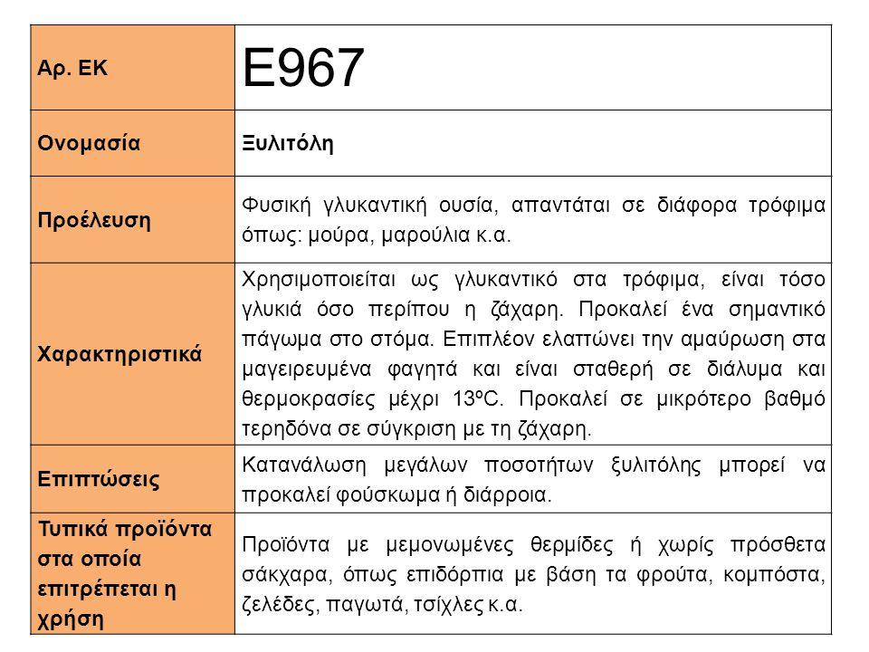 Ε967 Αρ. ΕΚ Ονομασία Ξυλιτόλη Προέλευση