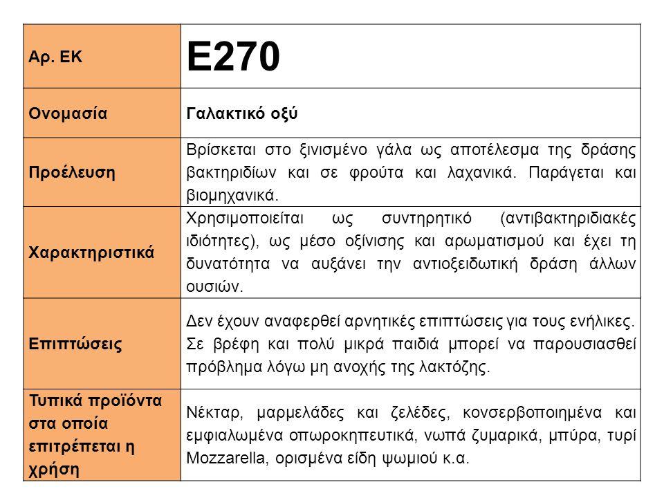 Ε270 Αρ. ΕΚ Ονομασία Γαλακτικό οξύ Προέλευση