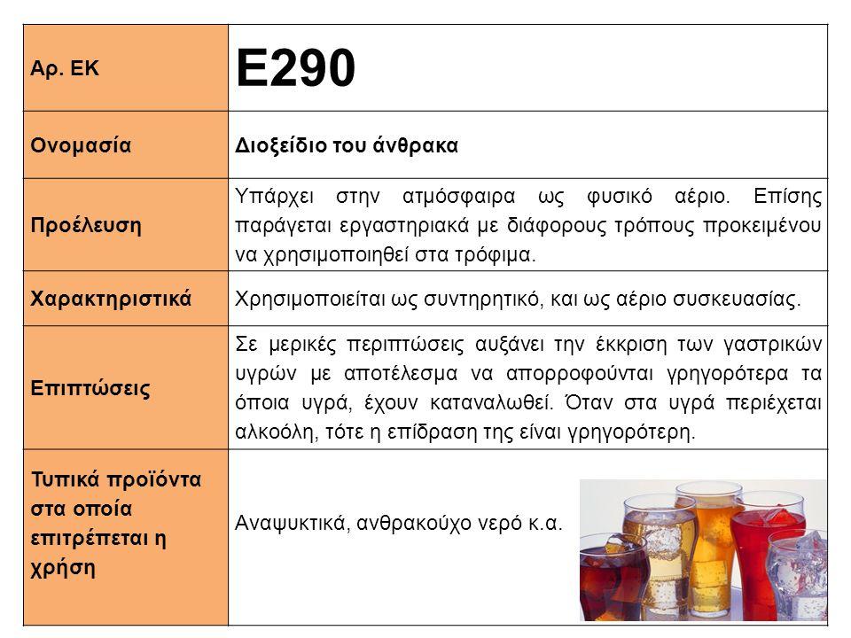 Ε290 Αρ. ΕΚ Ονομασία Διοξείδιο του άνθρακα Προέλευση