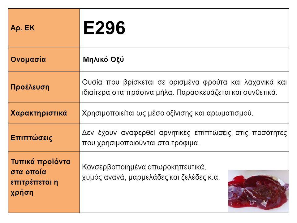 Ε296 Αρ. ΕΚ Ονομασία Μηλικό Οξύ Προέλευση