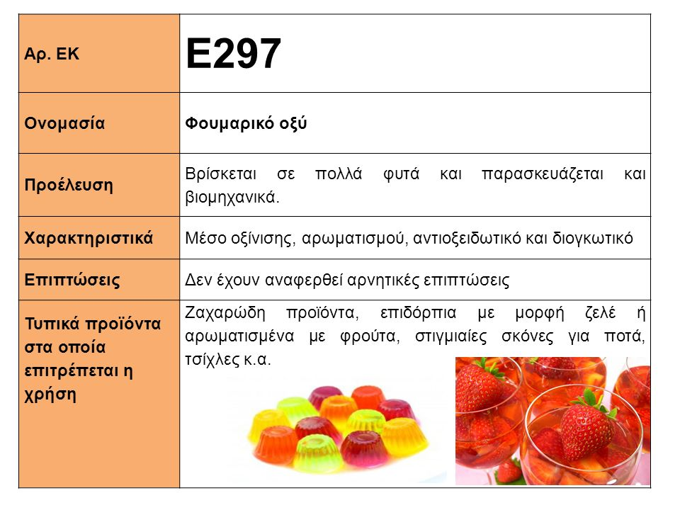 Ε297 Αρ. ΕΚ Ονομασία Φουμαρικό oξύ Προέλευση