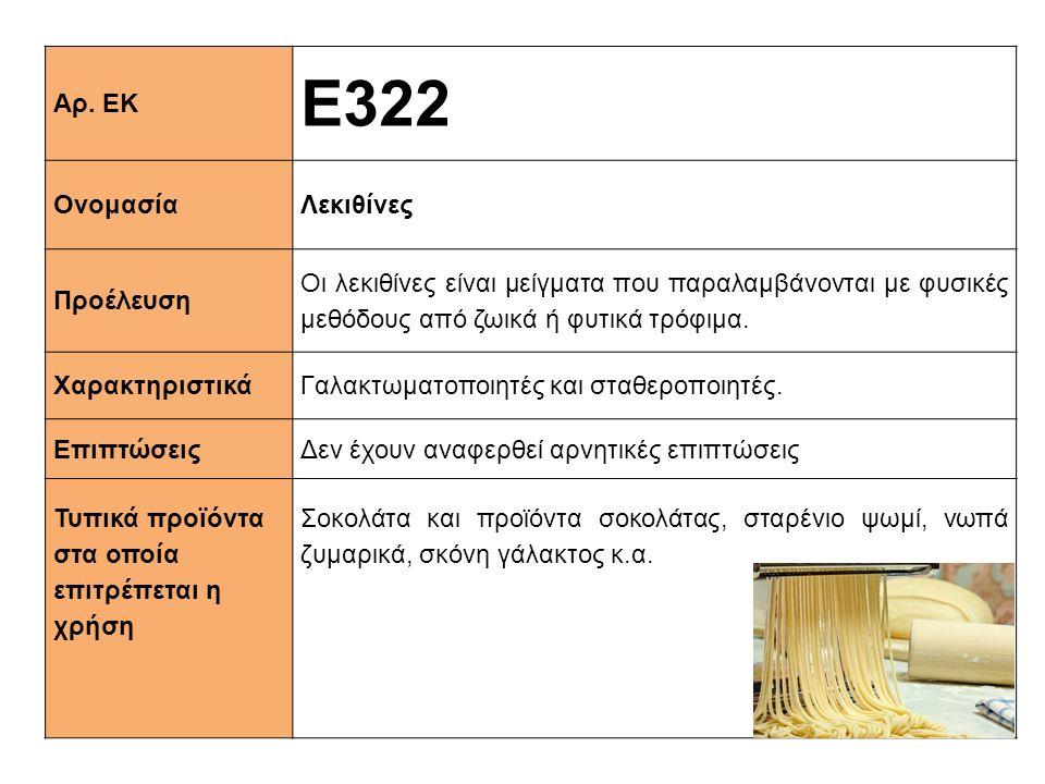 Ε322 Αρ. ΕΚ Ονομασία Λεκιθίνες Προέλευση