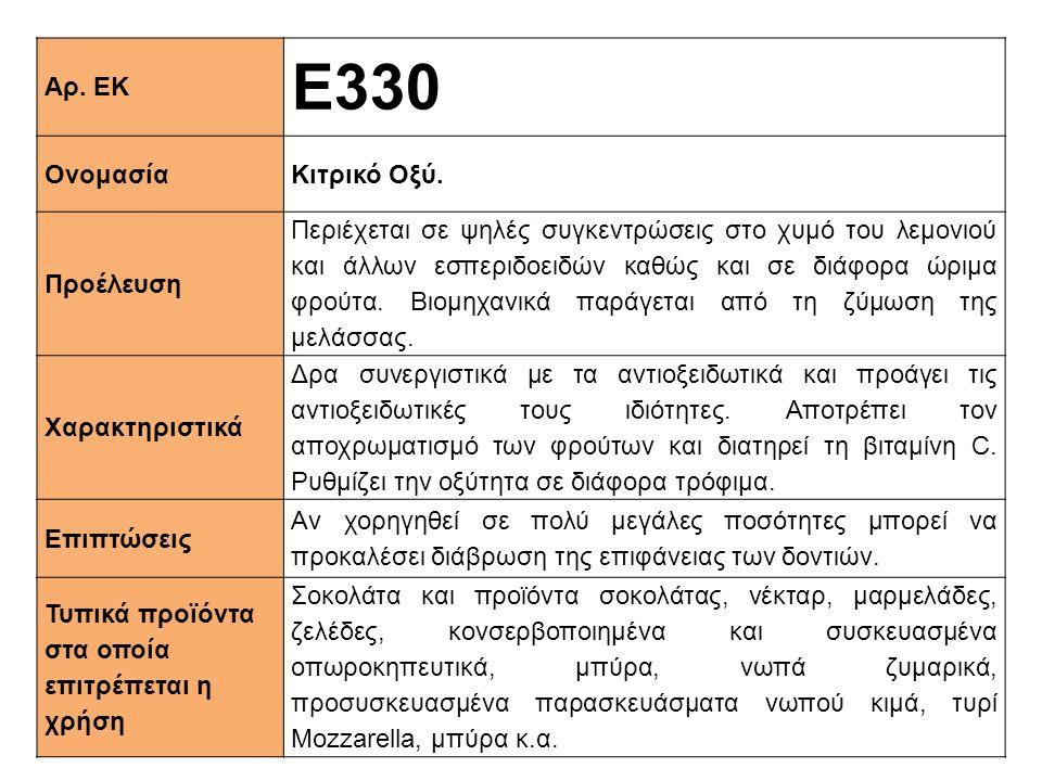 Ε330 Αρ. ΕΚ Ονομασία Κιτρικό Οξύ. Προέλευση