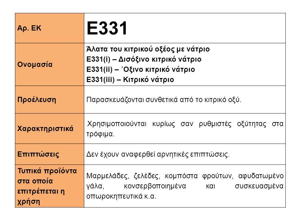 E331 Αρ. ΕΚ Ονομασία Άλατα του κιτρικού οξέος με νάτριο