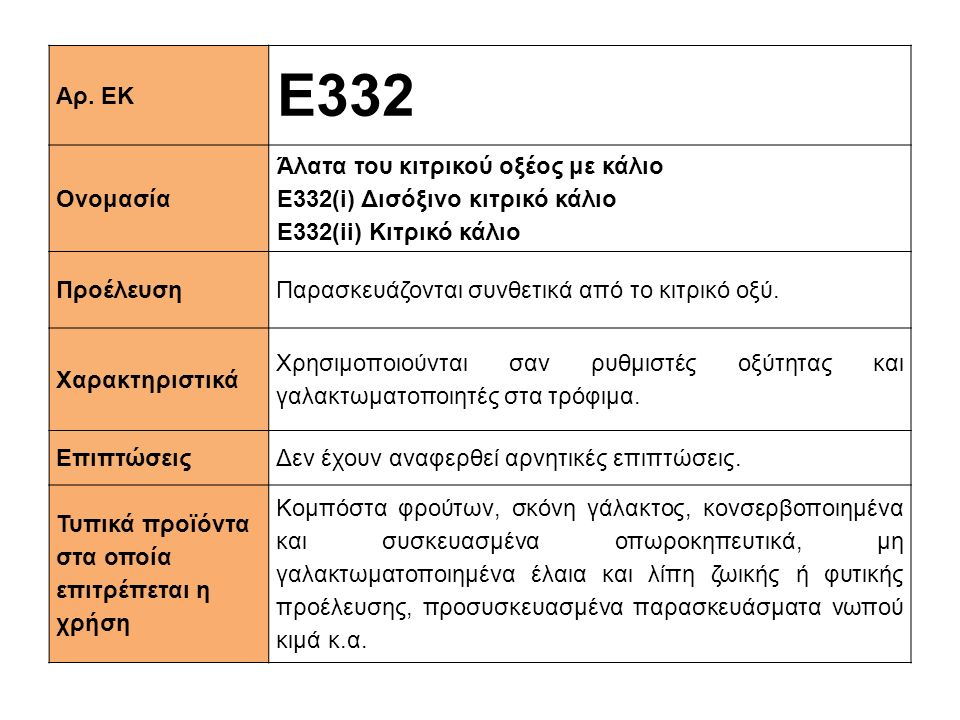 Ε332 Αρ. ΕΚ Ονομασία Άλατα του κιτρικού οξέος με κάλιο