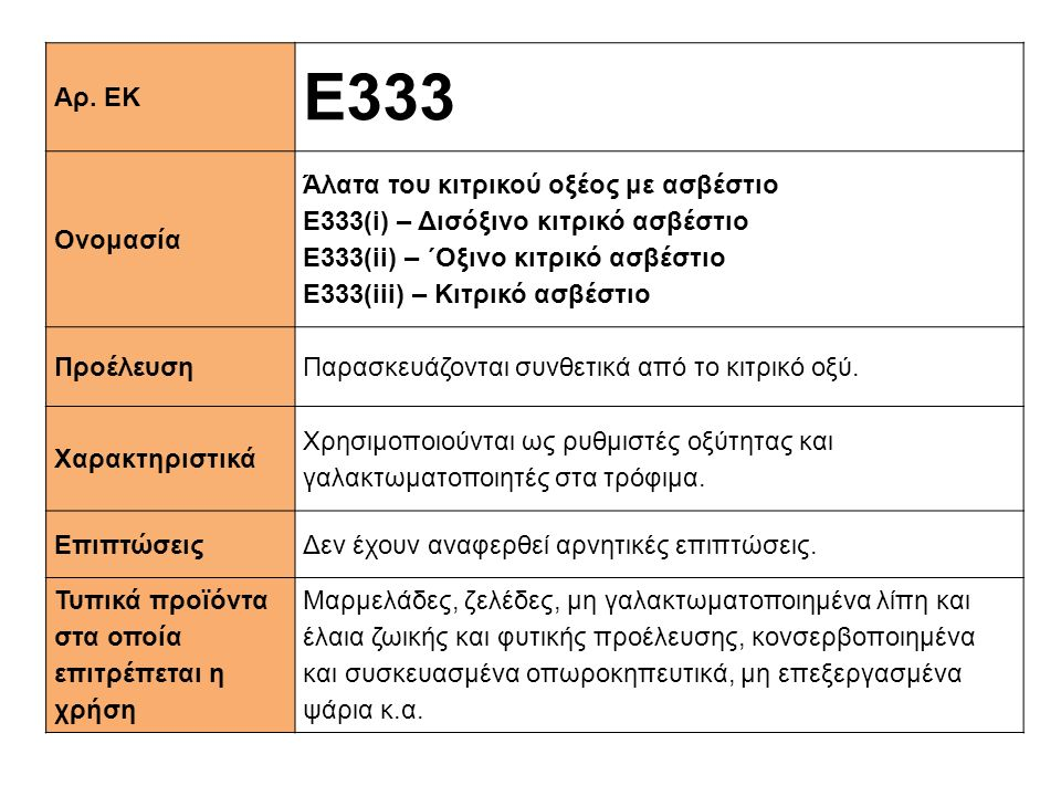 E333 Αρ. ΕΚ Ονομασία Άλατα του κιτρικού οξέος με ασβέστιο