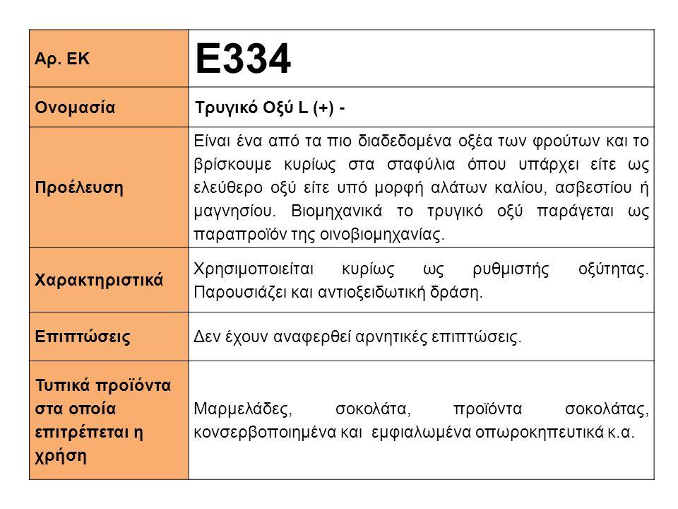 Ε334 Αρ. ΕΚ Ονομασία Τρυγικό Οξύ L (+) - Προέλευση