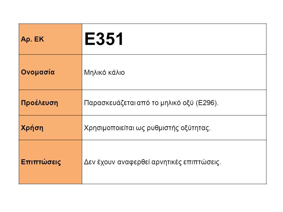 Ε351 Αρ. ΕΚ Ονομασία Μηλικό κάλιο Προέλευση