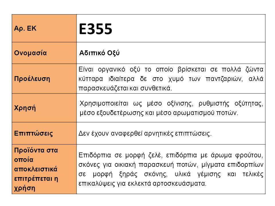 Ε355 Αρ. ΕΚ Ονομασία Αδιπικό Οξύ Προέλευση