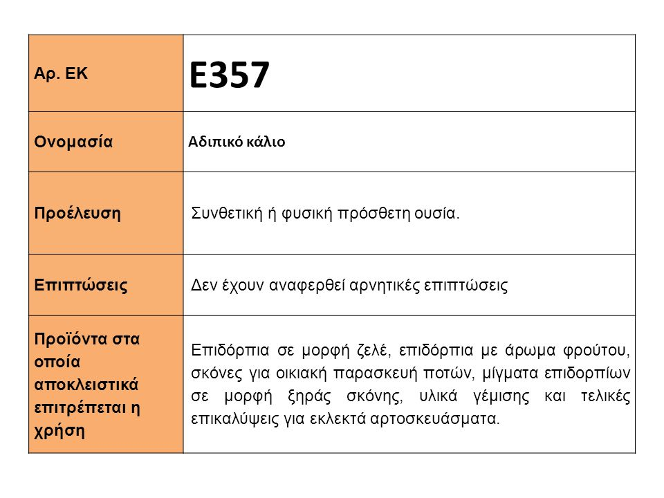 Ε357 Αρ. ΕΚ Ονομασία Αδιπικό κάλιο Προέλευση