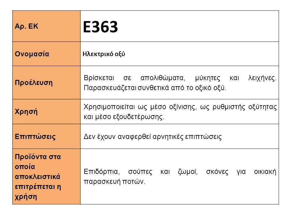 Ε363 Αρ. ΕΚ Ονομασία Ηλεκτρικό οξύ Προέλευση