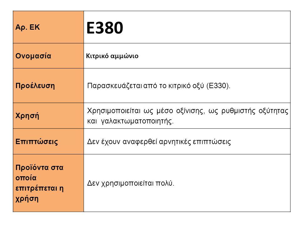 Ε380 Αρ. ΕΚ Ονομασία Κιτρικό αμμώνιο Προέλευση