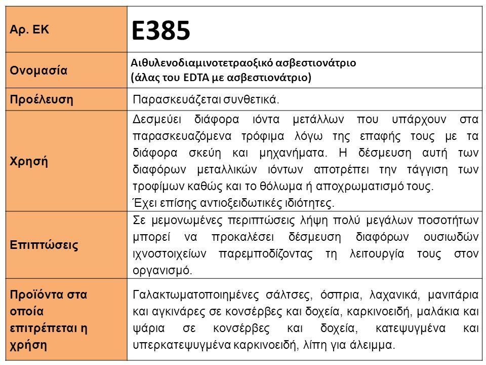 Ε385 Αρ. ΕΚ Ονομασία Αιθυλενοδιαμινοτετραοξικό ασβεστιονάτριο
