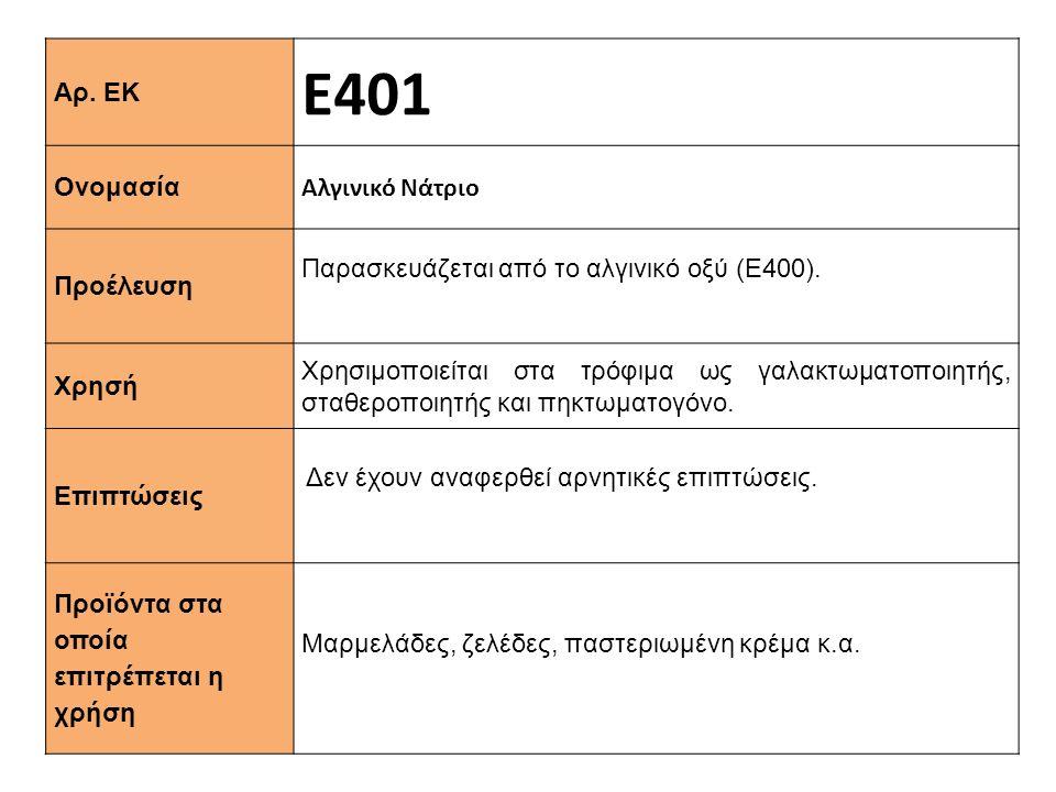 Ε401 Αρ. ΕΚ Αλγινικό Νάτριο Ονομασία