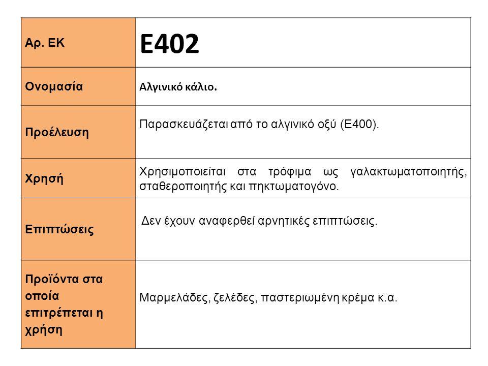 Ε402 Αρ. ΕΚ Αλγινικό κάλιο. Ονομασία