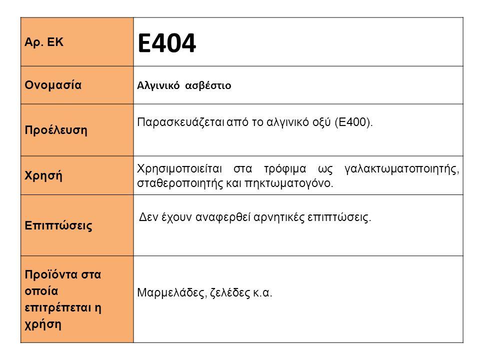 Ε404 Αρ. ΕΚ Αλγινικό ασβέστιο Ονομασία