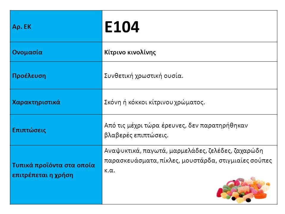 Ε104 Αρ. ΕΚ Ονομασία Κίτρινο κινολίνης Προέλευση