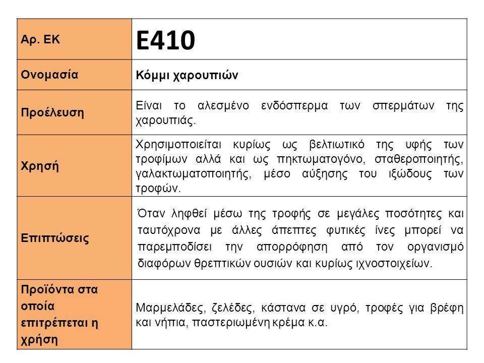 Ε410 Αρ. ΕΚ Κόμμι χαρουπιών Ονομασία