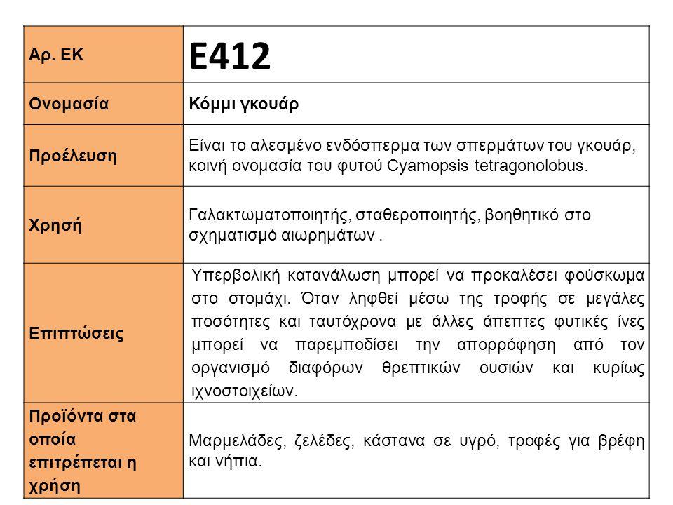 Ε412 Αρ. ΕΚ Κόμμι γκουάρ Ονομασία