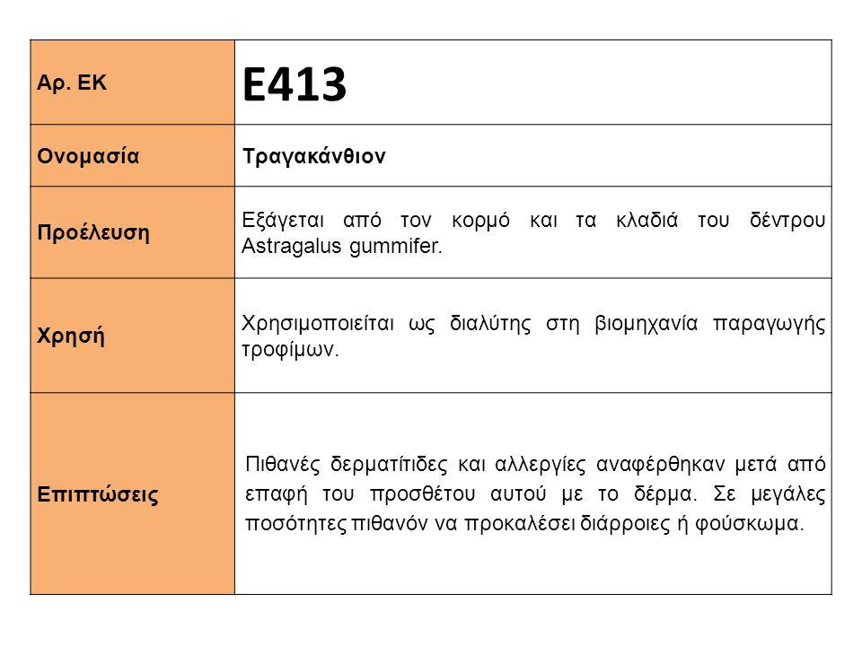 Ε413 Αρ. ΕΚ Τραγακάνθιον Ονομασία