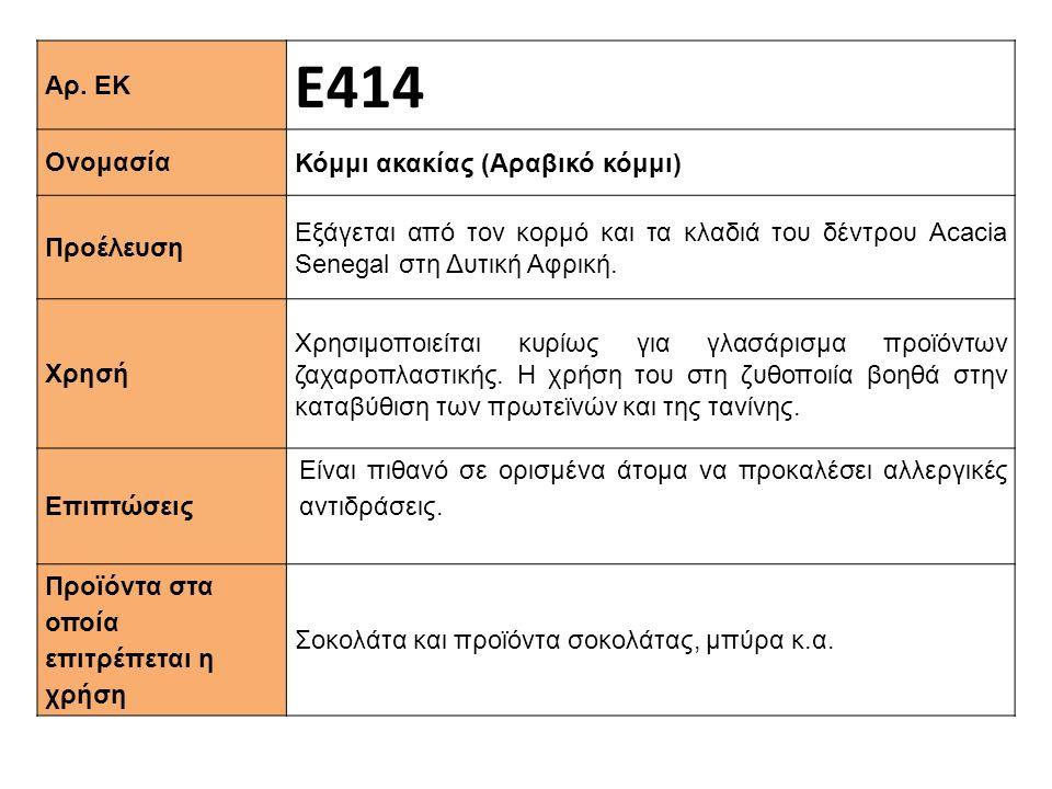 Ε414 Αρ. ΕΚ Κόμμι ακακίας (Αραβικό κόμμι) Ονομασία