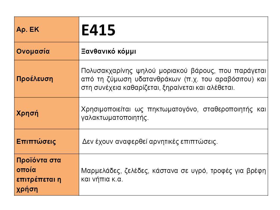 Ε415 Αρ. ΕΚ Ονομασία Ξανθανικό κόμμι Προέλευση
