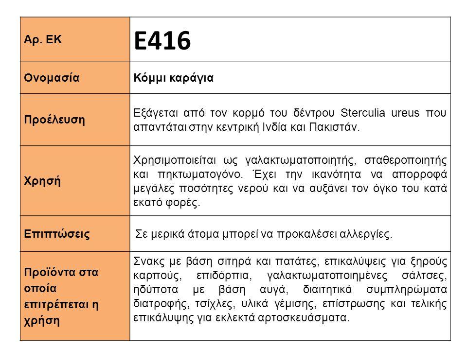 Ε416 Αρ. ΕΚ Ονομασία Κόμμι καράγια Προέλευση