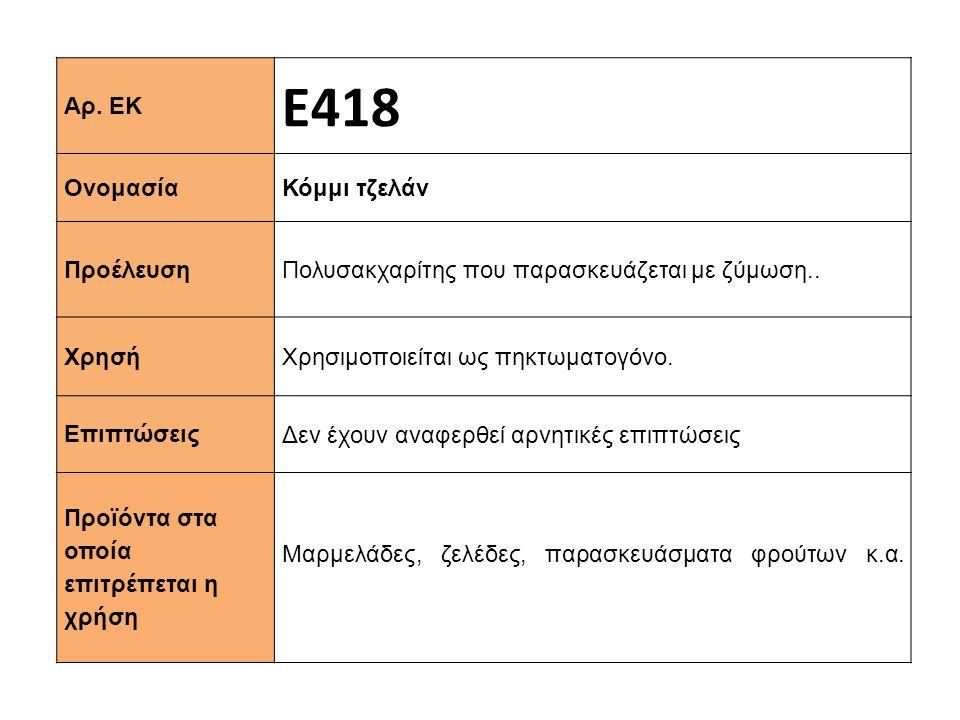 Ε418 Αρ. ΕΚ Κόμμι τζελάν Ονομασία
