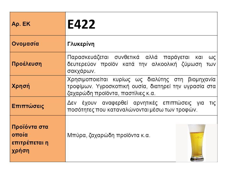 Ε422 Αρ. ΕΚ Γλυκερίνη Ονομασία