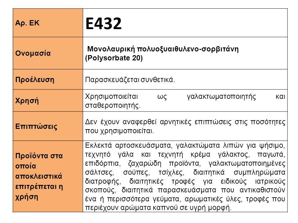 Ε432 Αρ. ΕΚ Μονολαυρική πολυοξυαιθυλενο-σορβιτάνη (Polysorbate 20)
