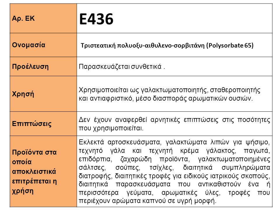 Ε436 Αρ. ΕΚ Τριστεατική πολυοξυ-αιθυλενο-σορβιτάνη (Polysorbate 65)