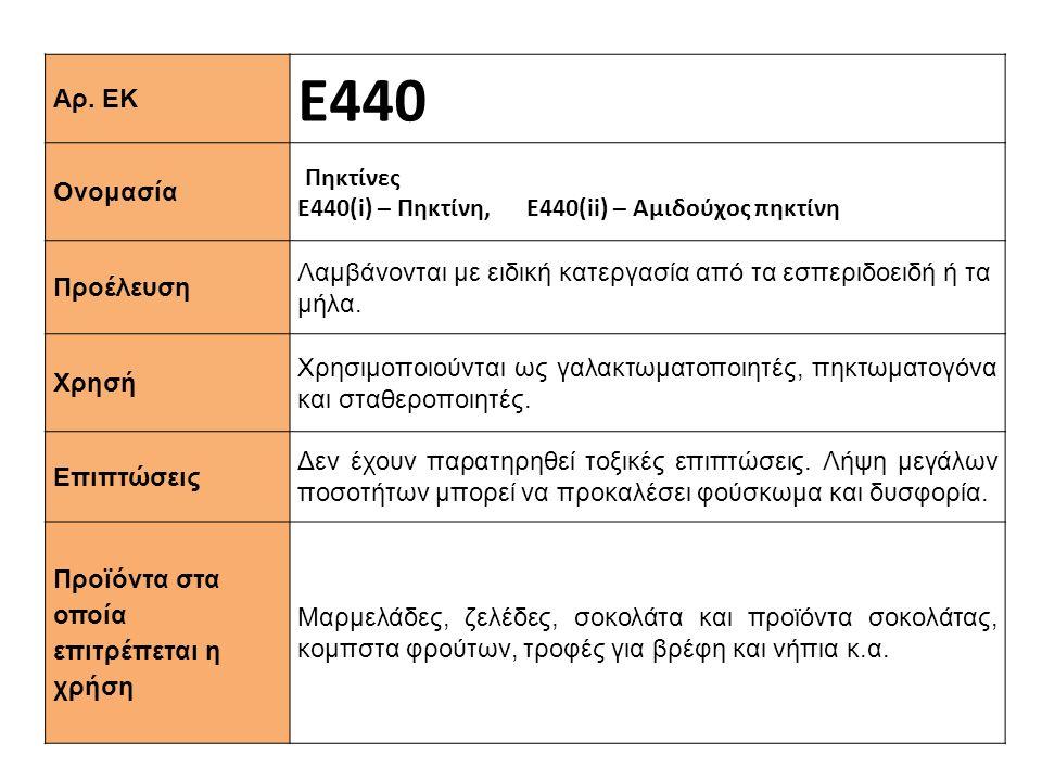 Ε440 Αρ. ΕΚ Πηκτίνες Ονομασία