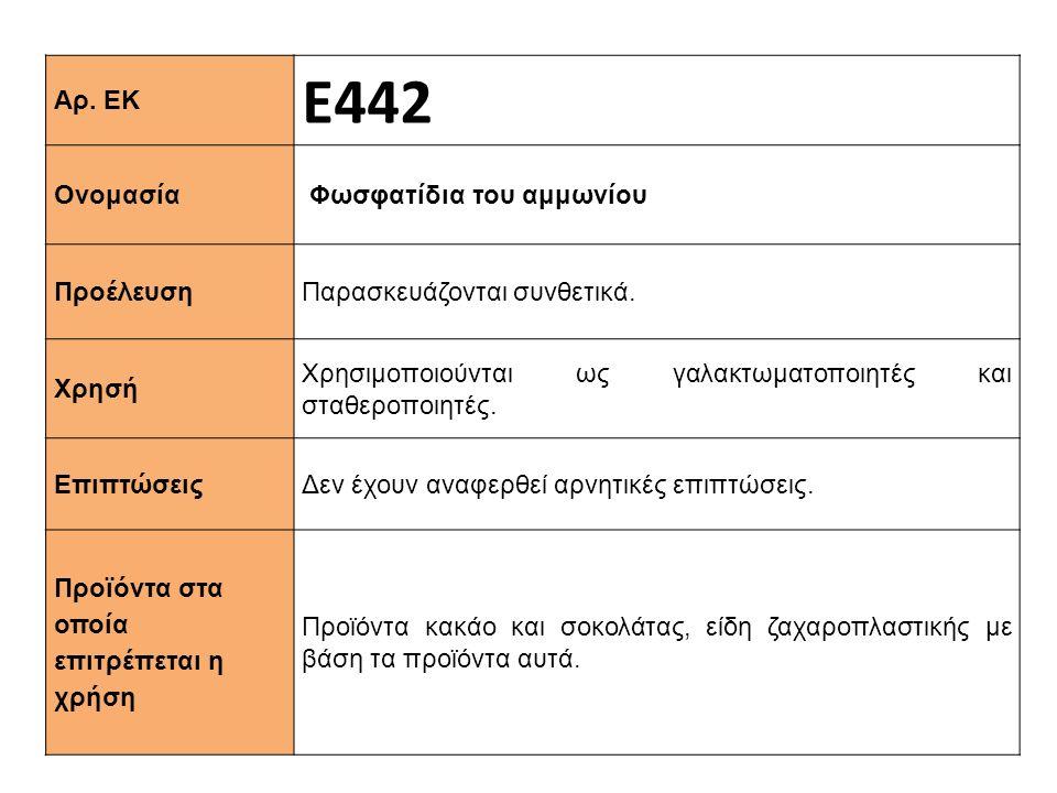 Ε442 Αρ. ΕΚ Φωσφατίδια του αμμωνίου Ονομασία