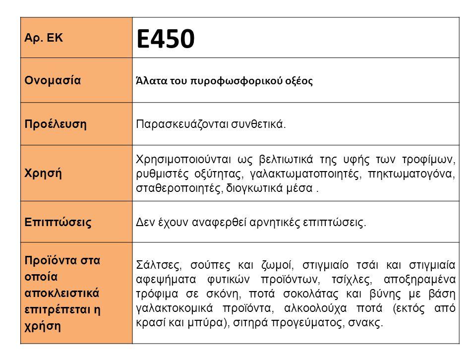 Ε450 Αρ. ΕΚ Άλατα του πυροφωσφορικού οξέος Ονομασία
