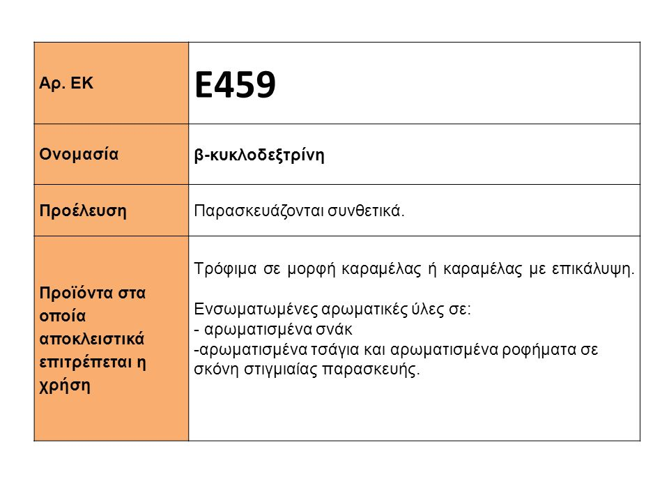 Ε459 Αρ. ΕΚ β-κυκλοδεξτρίνη Ονομασία