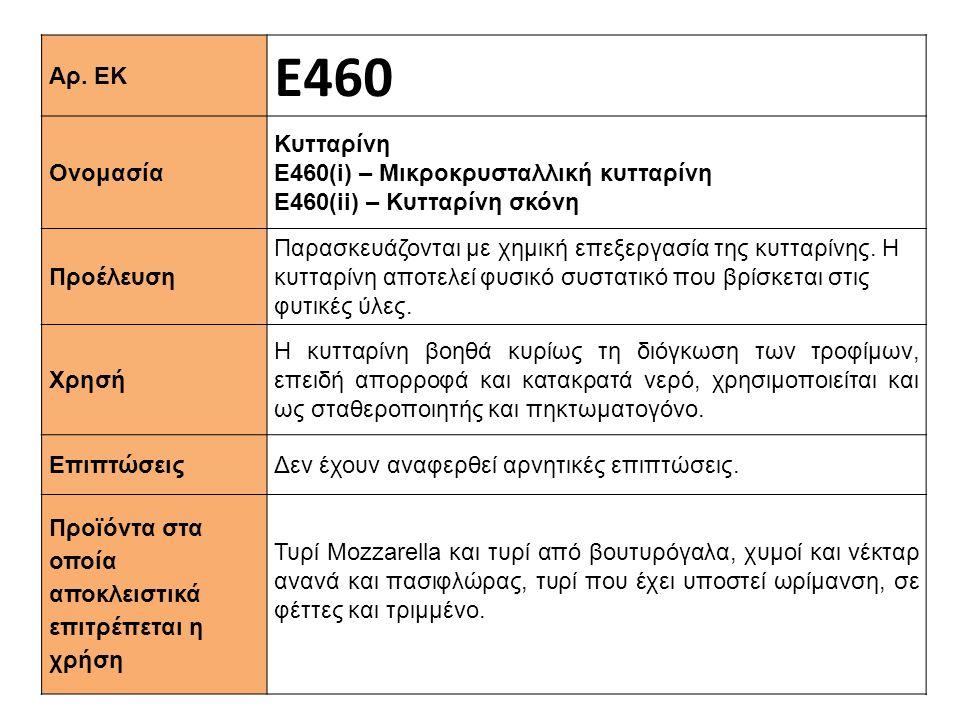 Ε460 Αρ. ΕΚ Κυτταρίνη Ονομασία Ε460(i) – Μικροκρυσταλλική κυτταρίνη