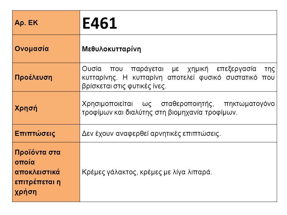 Ε461 Αρ. ΕΚ Μεθυλοκυτταρίνη Ονομασία