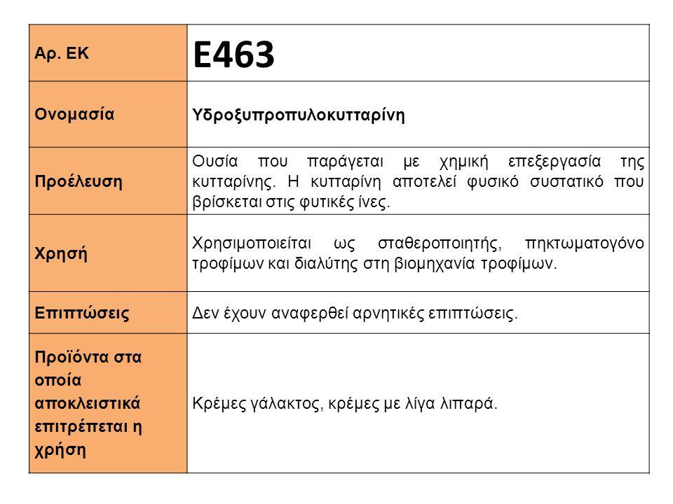 Ε463 Αρ. ΕΚ Υδροξυπροπυλοκυτταρίνη Ονομασία