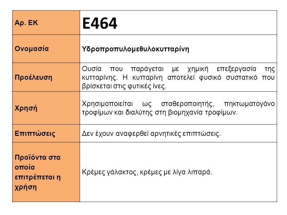 Ε464 Αρ. ΕΚ Υδροπροπυλομεθυλοκυτταρίνη Ονομασία