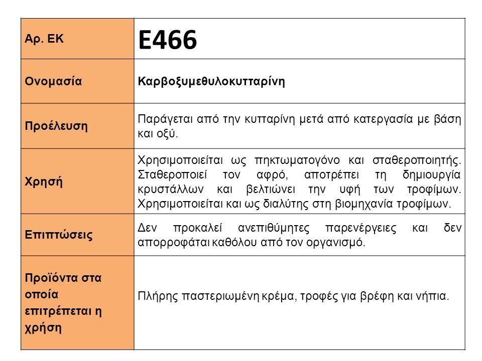Ε466 Αρ. ΕΚ Καρβοξυμεθυλοκυτταρίνη Ονομασία