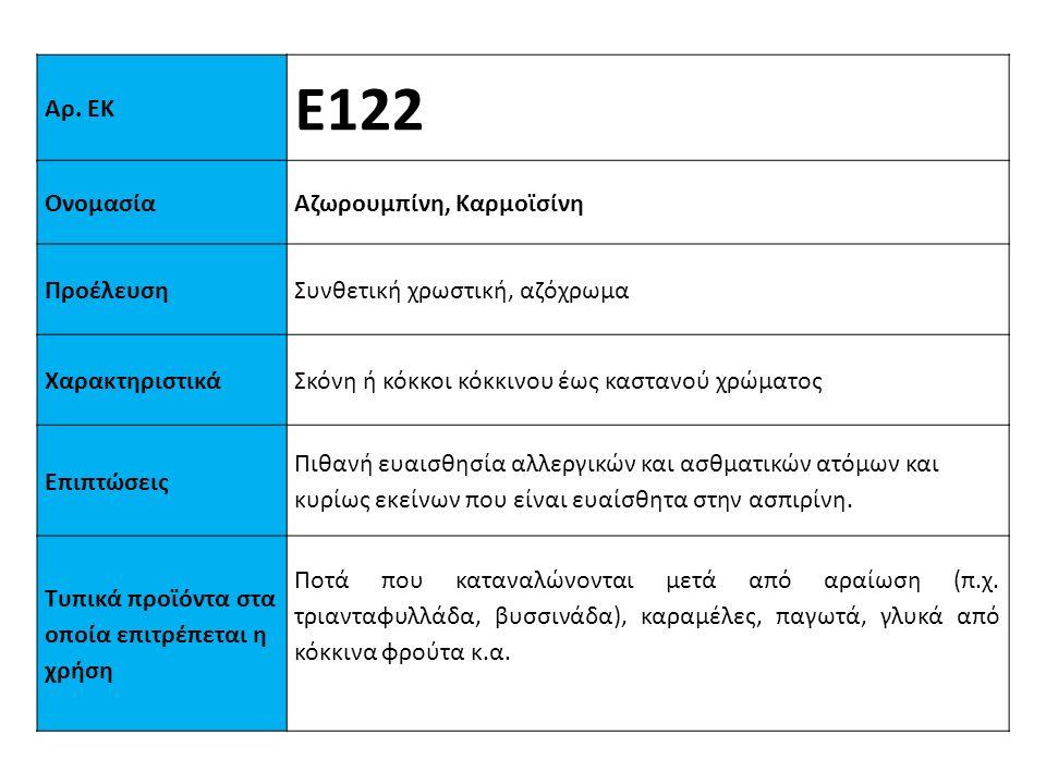 Ε122 Αρ. ΕΚ Ονομασία Αζωρουμπίνη, Καρμοϊσίνη Προέλευση