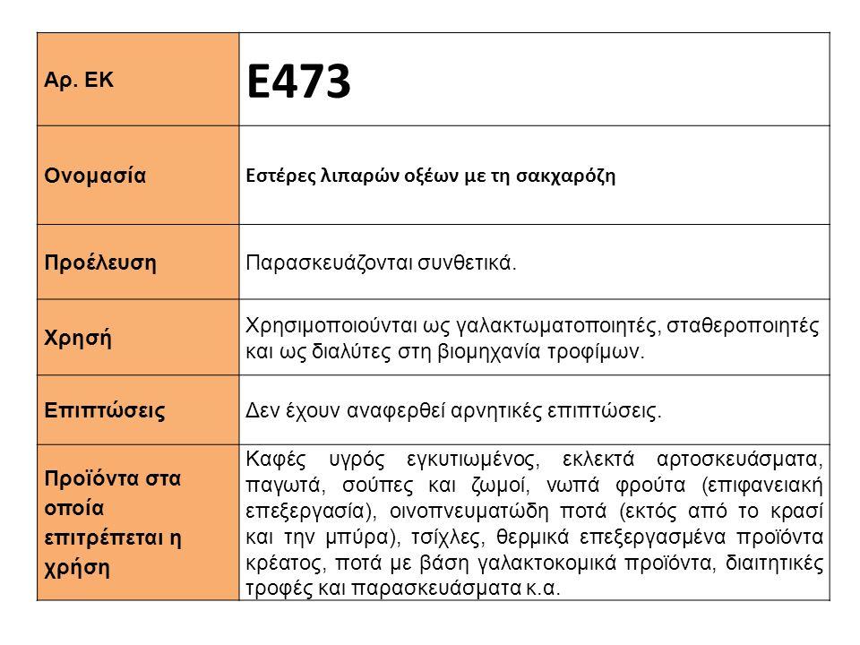 Ε473 Αρ. ΕΚ Εστέρες λιπαρών οξέων με τη σακχαρόζη Ονομασία
